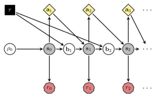 Towards Inverse Reinforcement Learning for Limit Order Book Dynamics