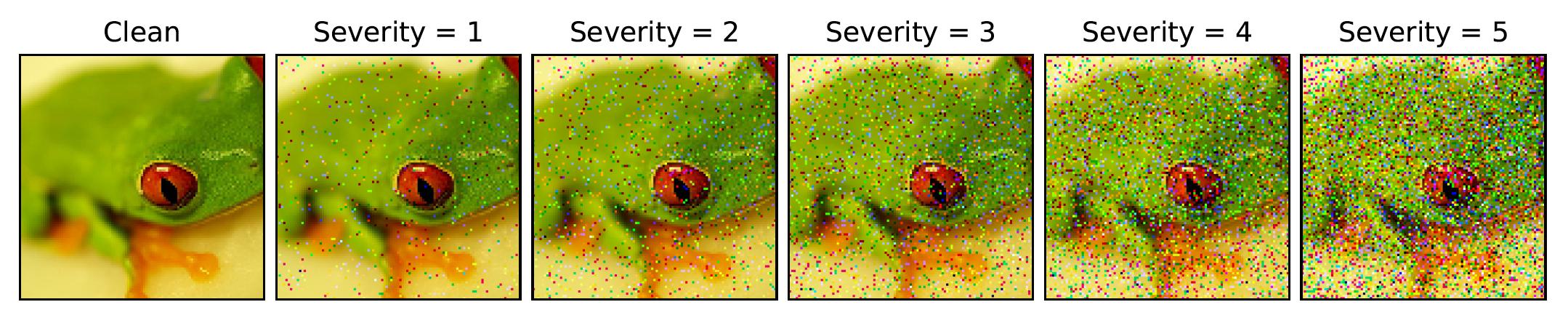 Figure 1: ImageNet-C Gaussian noise corruption.